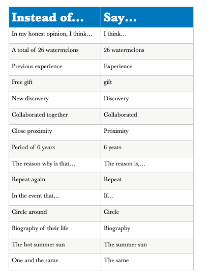 Concise Writing Chart