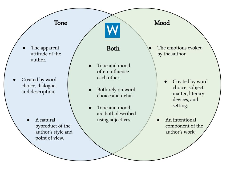 what is tone vs mood in literature